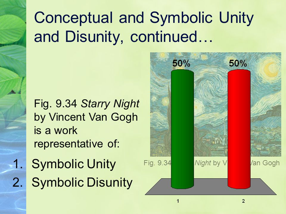 Conceptual and Symbolic Unity and Disunity, continued… 1.Symbolic Unity 2.Symbolic Disunity Fig. 9.34 Starry Night by Vincent Van Gogh is a work repre