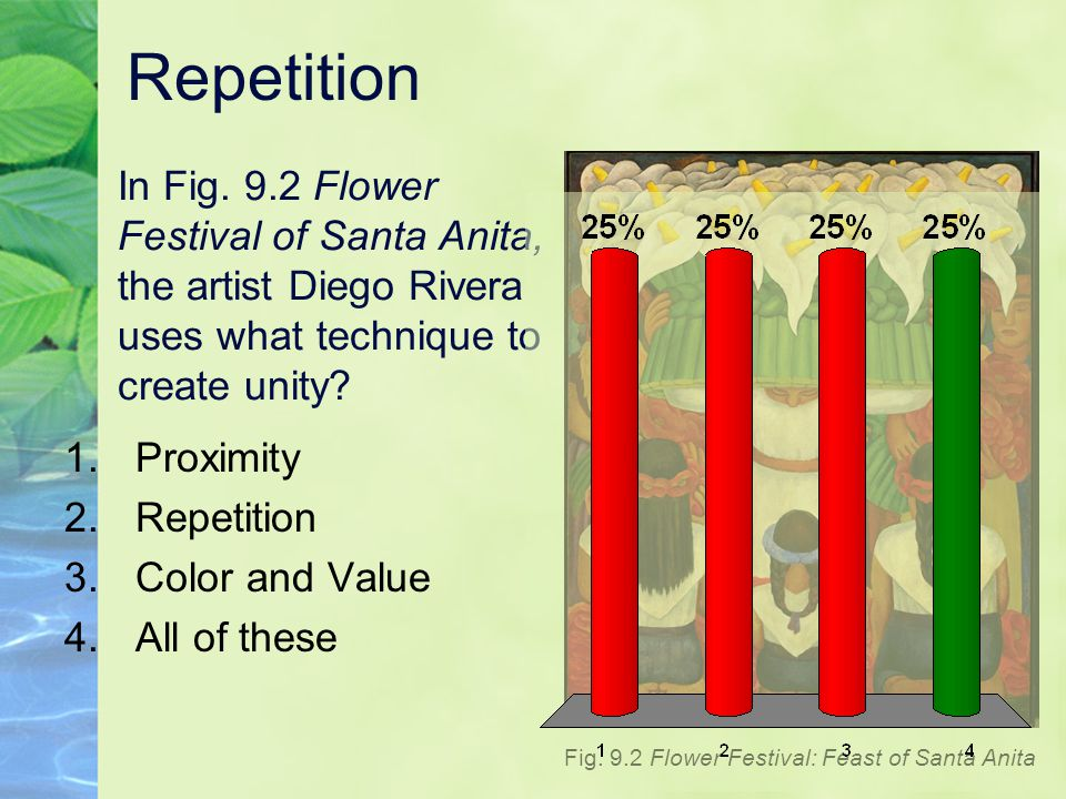In Fig. 9.2 Flower Festival of Santa Anita, the artist Diego Rivera uses what technique to create unity? 1.Proximity 2.Repetition 3.Color and Value 4.