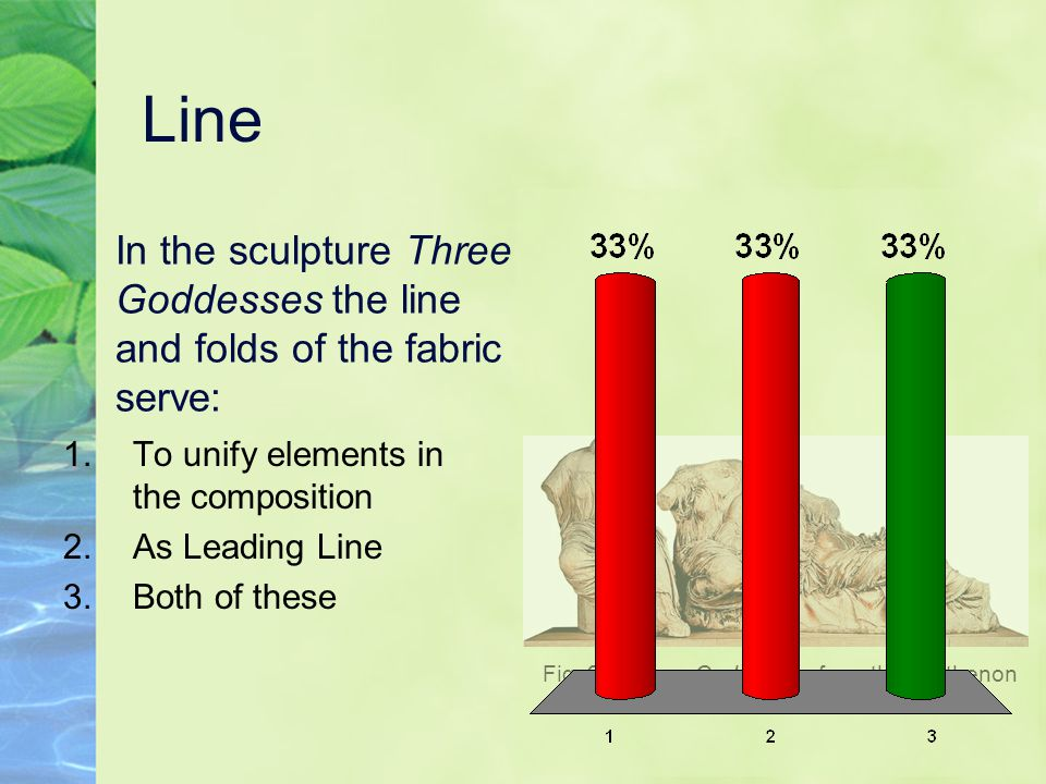 In the sculpture Three Goddesses the line and folds of the fabric serve: Line Fig.