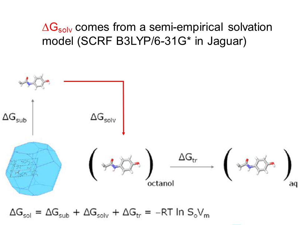  G solv comes from a semi-empirical solvation model (SCRF B3LYP/6-31G* in Jaguar)