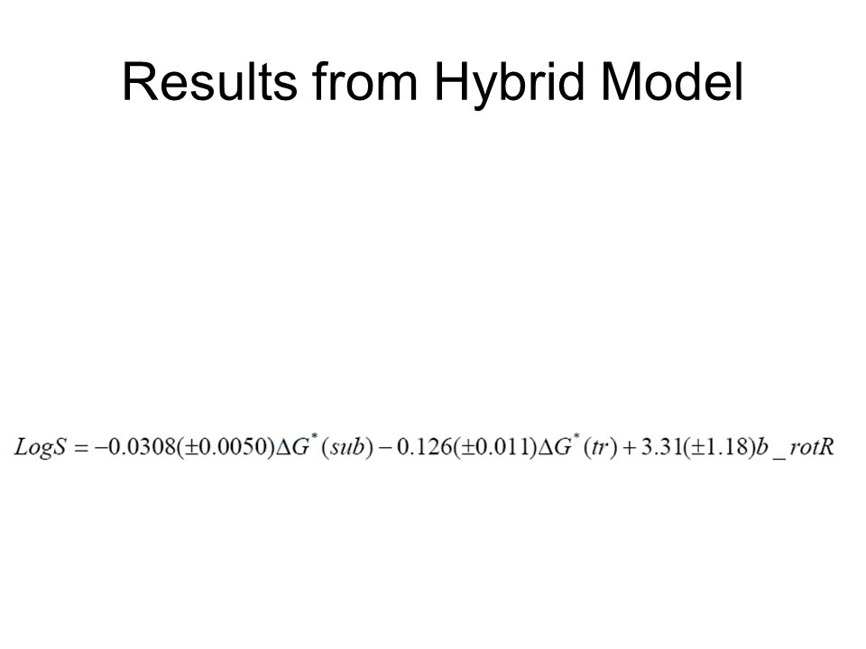 Results from Hybrid Model