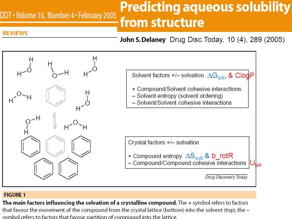 Drug Disc.Today, 10 (4), 289 (2005) U latt  S sub & b_rotR  G solv & ClogP