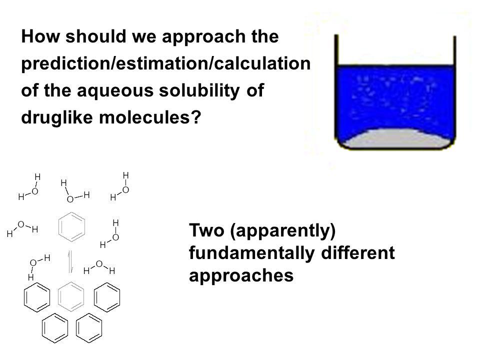 Reference DS Palmer et al., Molec. Pharmaceutics, 5, 266-279 (2008)
