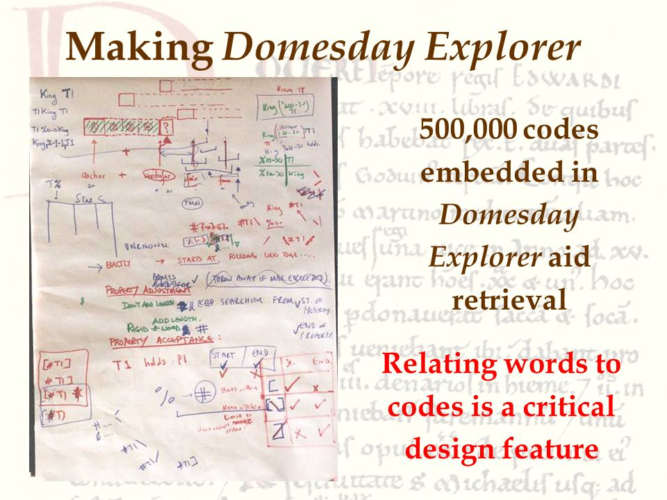 500,000 codes embedded in Domesday Explorer aid retrieval Making Domesday Explorer Relating words to codes is a critical design feature