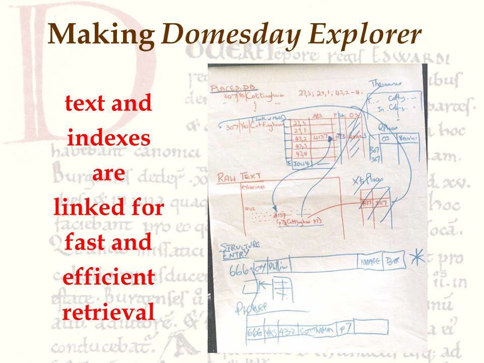 text and indexes are linked for fast and efficient retrieval Making Domesday Explorer