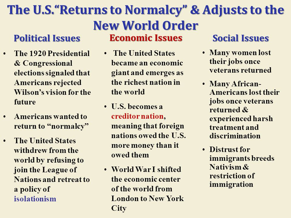 America Returns to Normalcy
