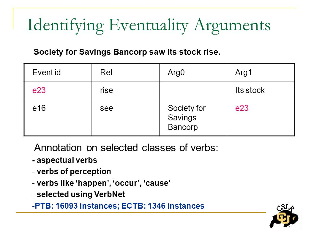 Identifying Eventuality Arguments Society for Savings Bancorp saw its stock rise.