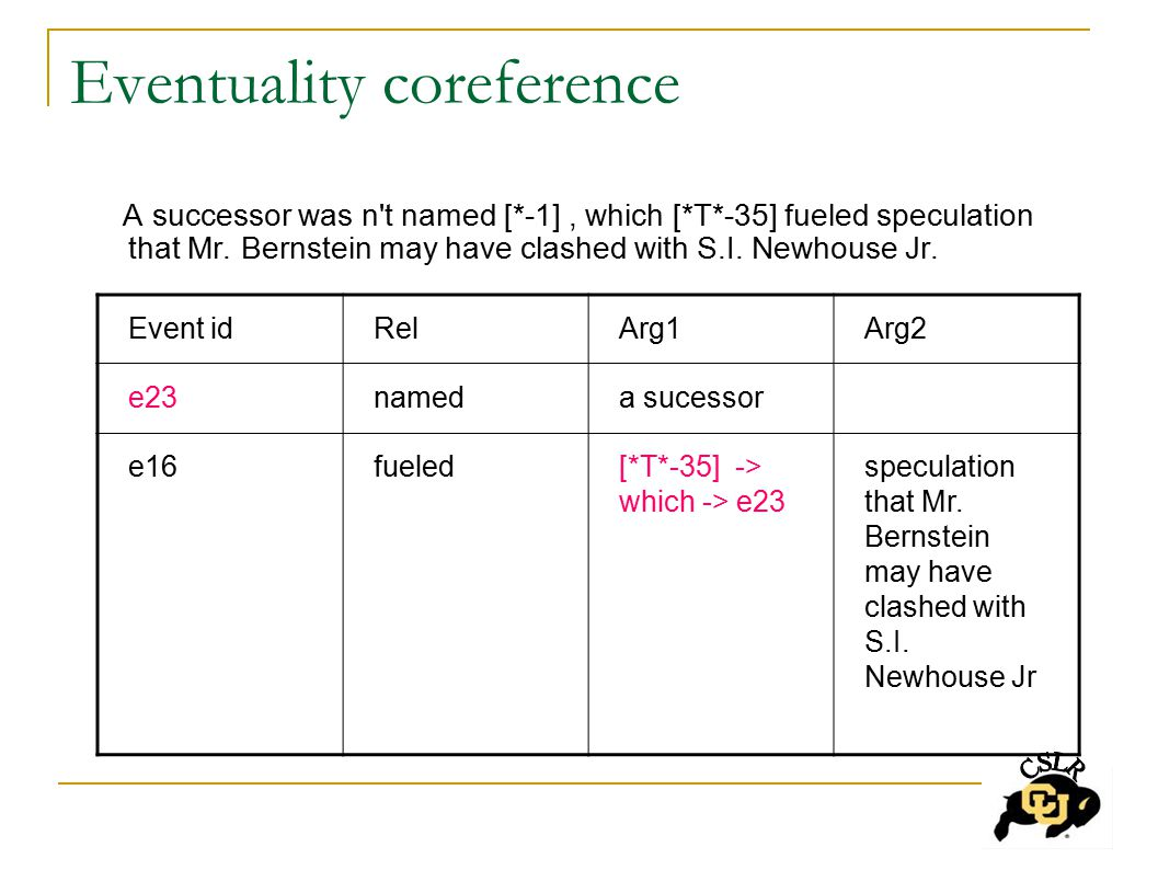 Eventuality coreference A successor was n t named [*-1], which [*T*-35] fueled speculation that Mr.