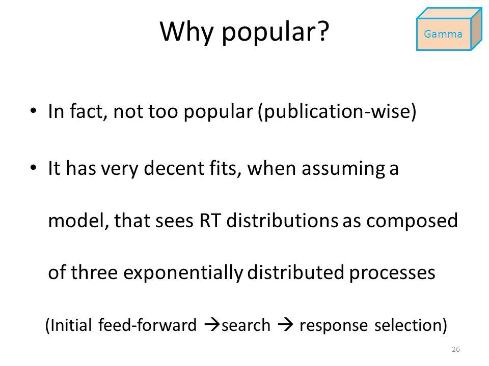 Why popular.