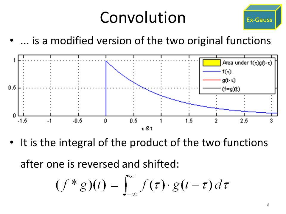 Convolution...