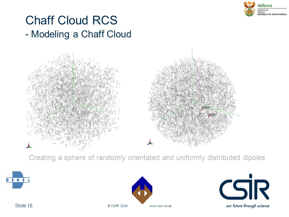 Slide 16 © CSIR 2006 www.csir.co.za Chaff Cloud RCS - Modeling a Chaff Cloud Creating a sphere of randomly orientated and uniformly distributed dipole
