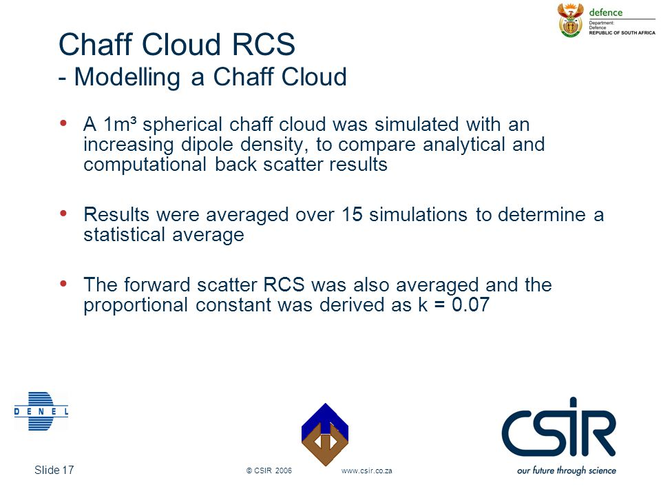 Slide 17 © CSIR 2006 www.csir.co.za Chaff Cloud RCS - Modelling a Chaff Cloud A 1m³ spherical chaff cloud was simulated with an increasing dipole dens