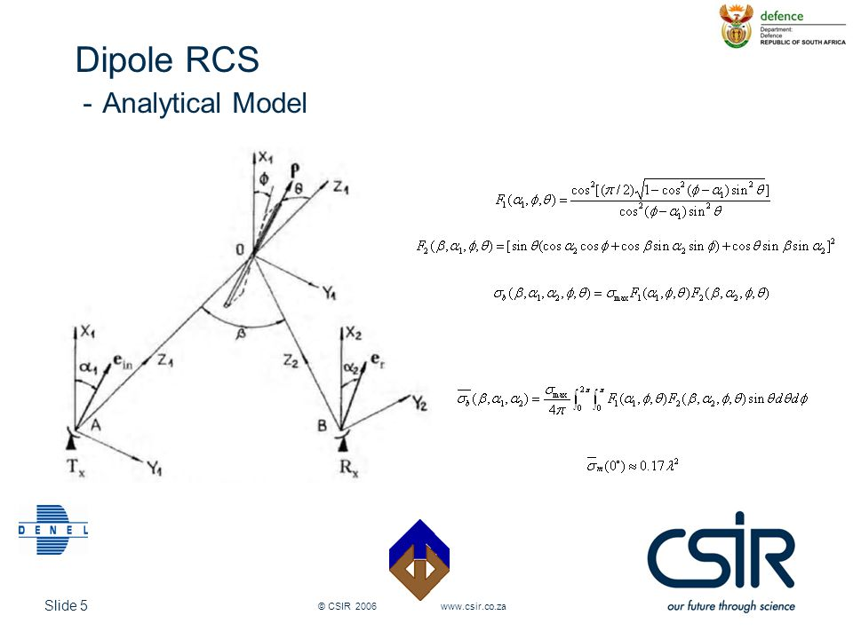 Slide 5 © CSIR 2006 www.csir.co.za Dipole RCS - Analytical Model