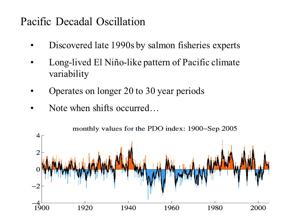 Pacific Decadal Oscillation Discovered late 1990s by salmon fisheries experts Long-lived El Niño-like pattern of Pacific climate variability Operates on longer 20 to 30 year periods Note when shifts occurred…