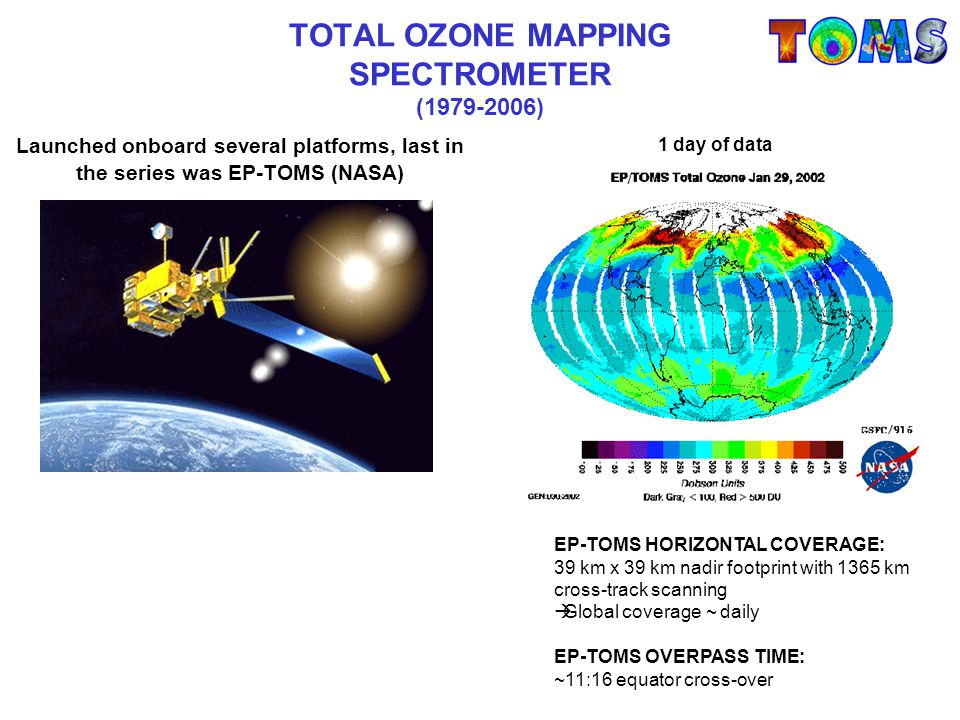 TOTAL OZONE MAPPING SPECTROMETER (1979-2006) 1 day of data Launched onboard several platforms, last in the series was EP-TOMS (NASA) EP-TOMS HORIZONTAL COVERAGE: 39 km x 39 km nadir footprint with 1365 km cross-track scanning  Global coverage ~ daily EP-TOMS OVERPASS TIME: ~11:16 equator cross-over