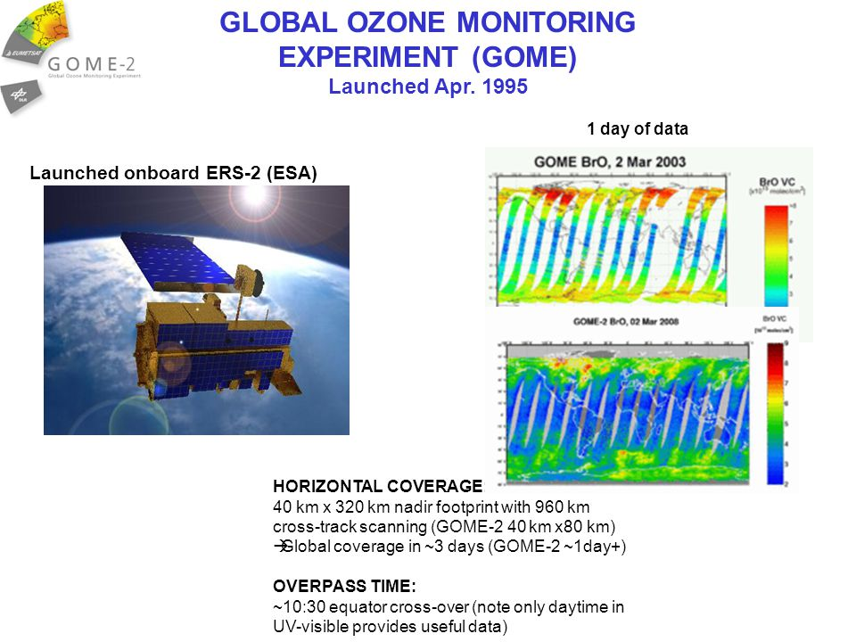 GLOBAL OZONE MONITORING EXPERIMENT (GOME) Launched Apr.