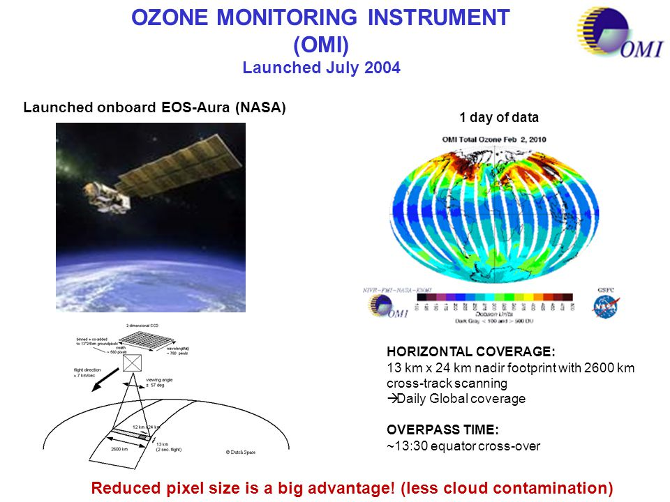 OZONE MONITORING INSTRUMENT (OMI) Launched July 2004 HORIZONTAL COVERAGE: 13 km x 24 km nadir footprint with 2600 km cross-track scanning  Daily Global coverage OVERPASS TIME: ~13:30 equator cross-over 1 day of data Launched onboard EOS-Aura (NASA) Reduced pixel size is a big advantage.