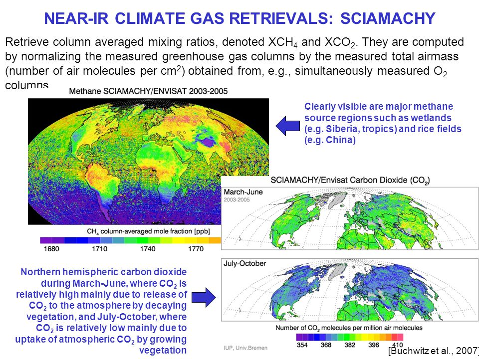 NEAR-IR CLIMATE GAS RETRIEVALS: SCIAMACHY Retrieve column averaged mixing ratios, denoted XCH 4 and XCO 2.