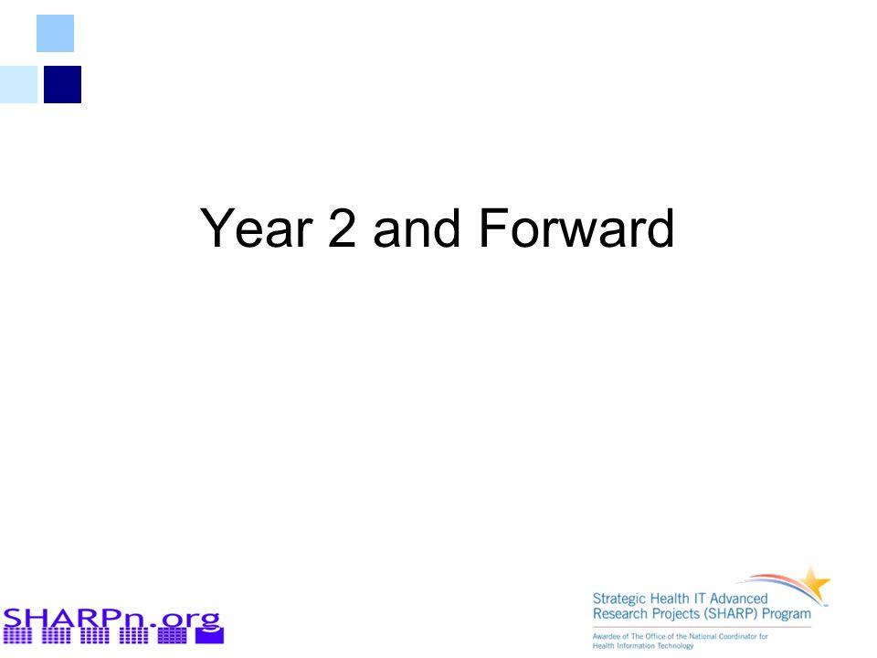 Year 2 and Forward
