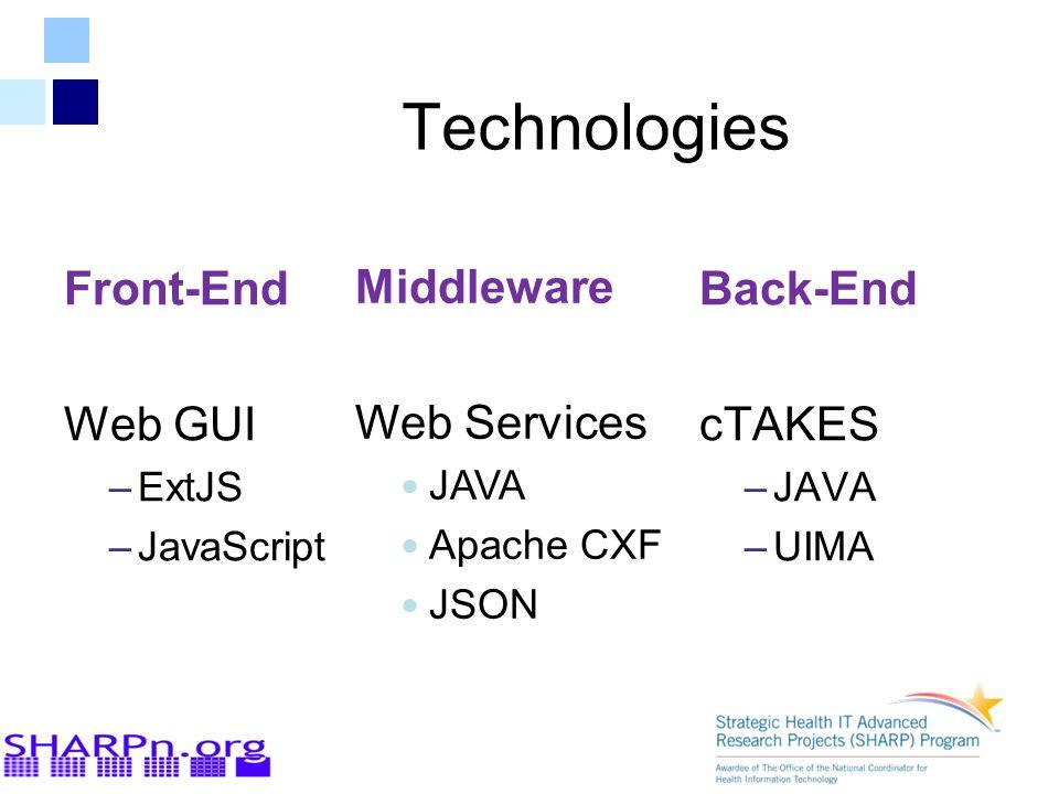 Technologies Front-End Web GUI –ExtJS –JavaScript Back-End cTAKES –JAVA –UIMA Middleware Web Services JAVA Apache CXF JSON