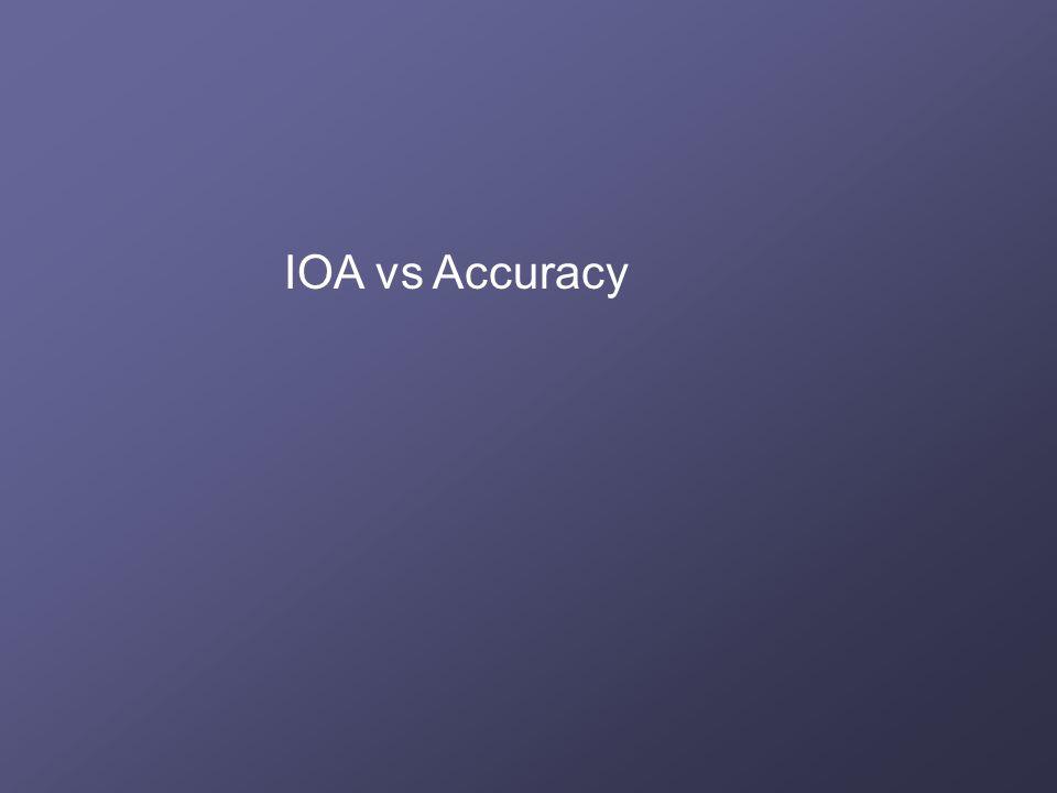 IOA vs Accuracy