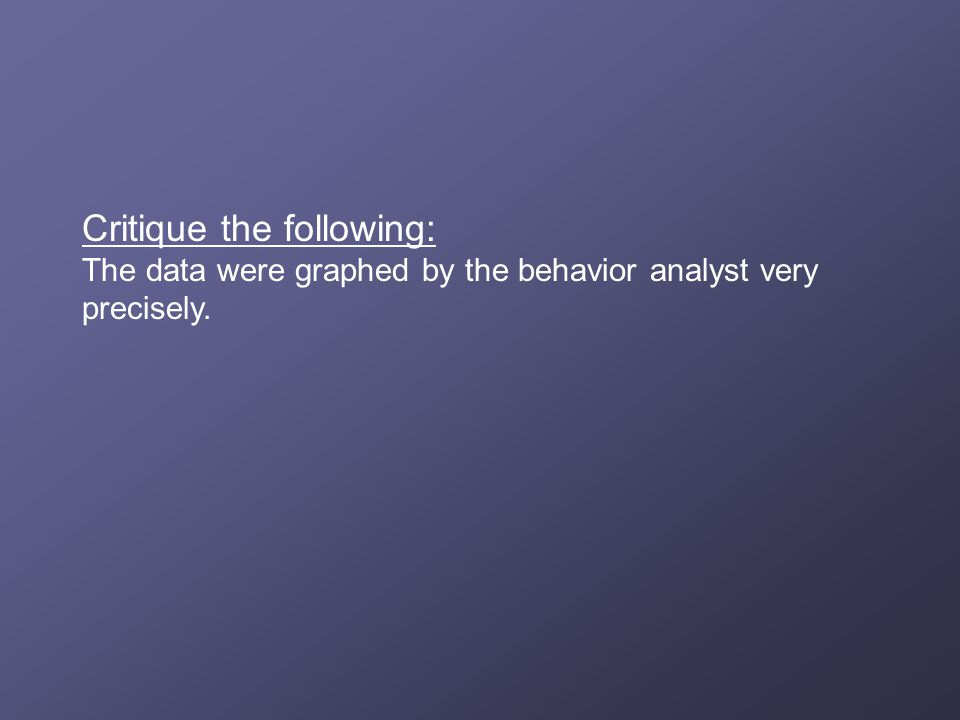 Critique the following: The data were graphed by the behavior analyst very precisely.
