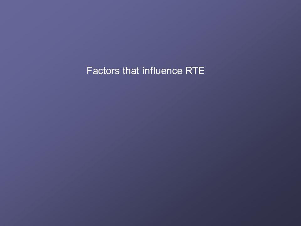 Factors that influence RTE
