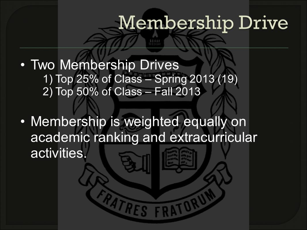 Two Membership Drives 1) Top 25% of Class – Spring 2013 (19) 2) Top 50% of Class – Fall 2013 Membership is weighted equally on academic ranking and extracurricular activities.
