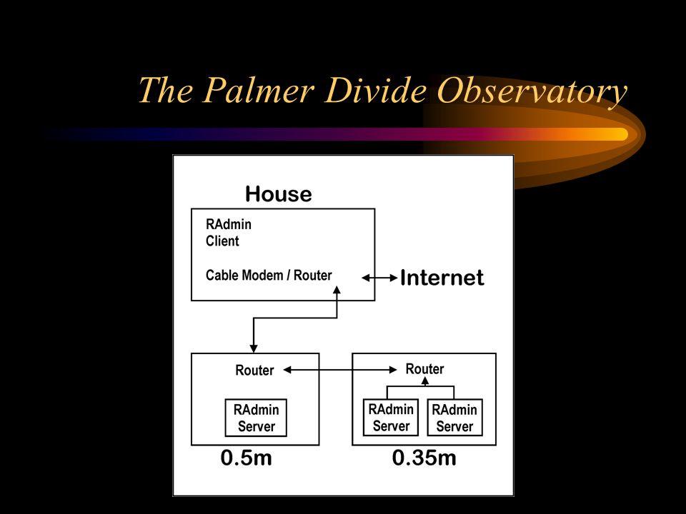 The Palmer Divide Observatory