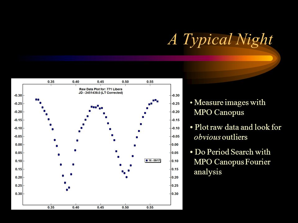 A Typical Night Measure images with MPO Canopus Plot raw data and look for obvious outliers Do Period Search with MPO Canopus Fourier analysis