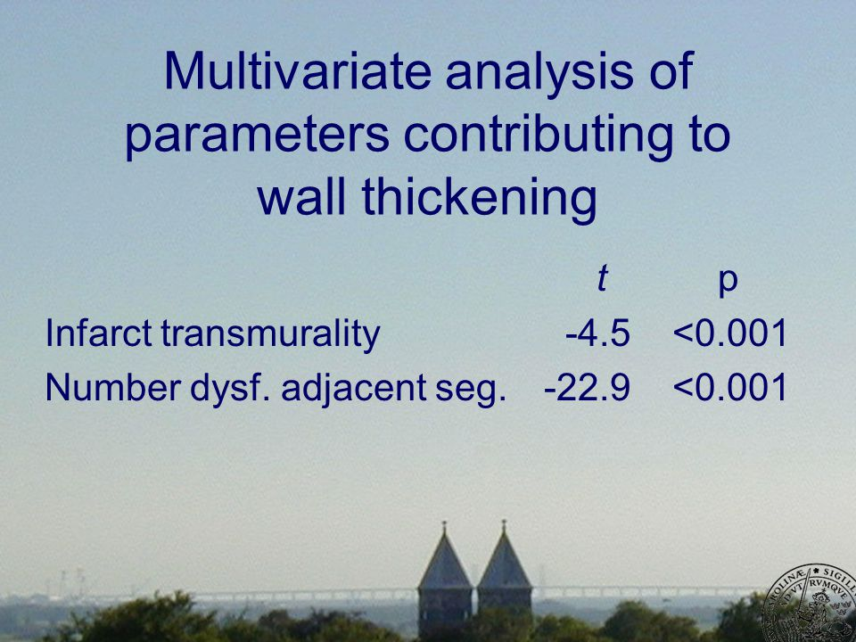 Multivariate analysis of parameters contributing to wall thickening t p Infarct transmurality -4.5 <0.001 Number dysf.