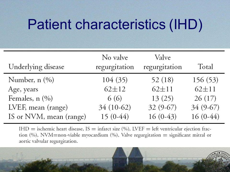 Patient characteristics (IHD)