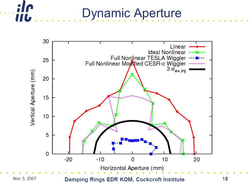 Nov. 5, 2007 Damping Rings EDR KOM, Cockcroft Institute 18 Dynamic Aperture