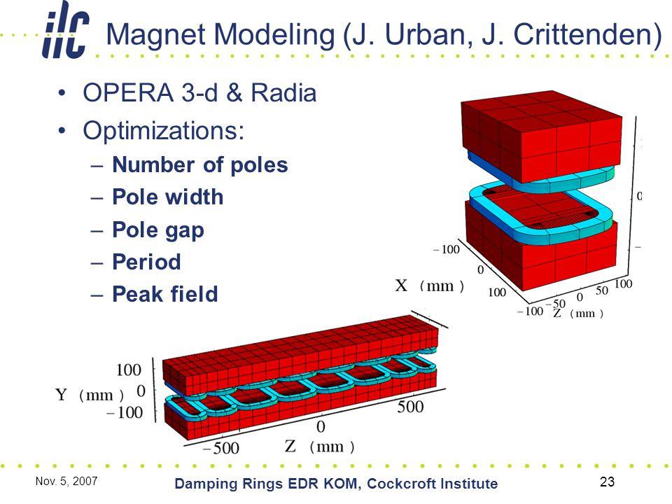 Nov. 5, 2007 Damping Rings EDR KOM, Cockcroft Institute 23 Magnet Modeling (J.