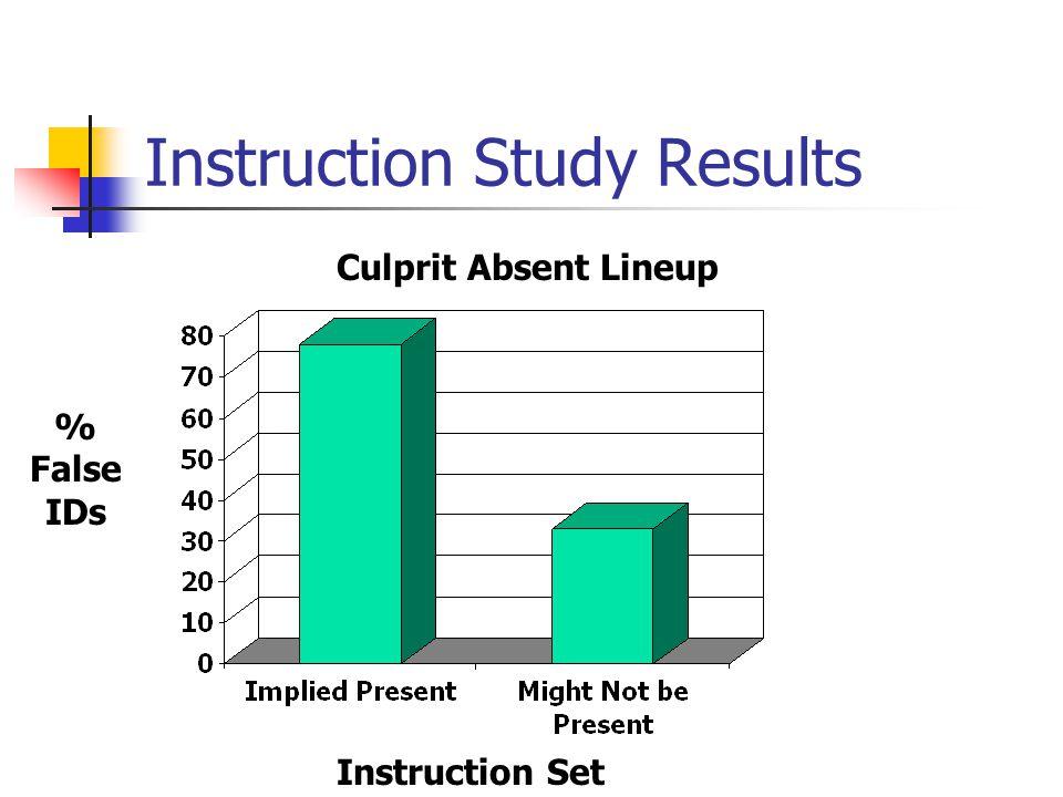 Instruction Study (Malpass & Devine, 1981) Ss witness a staged crime.