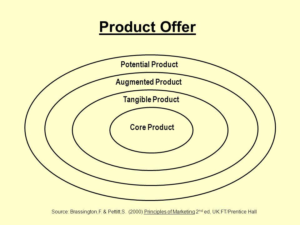 Product Offer Source: Brassington,F. & Pettitt,S.