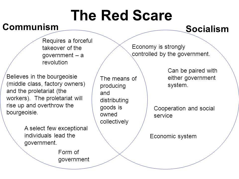 The Red Scare Form of government Requires a forceful takeover of the government – a revolution Believes in the bourgeoisie (middle class, factory owners) and the proletariat (the workers).