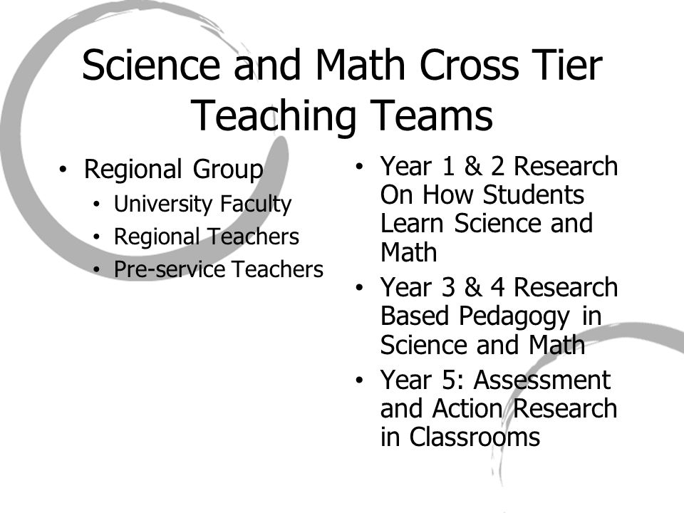 Science and Math Cross Tier Teaching Teams Regional Group University Faculty Regional Teachers Pre-service Teachers Year 1 & 2 Research On How Students Learn Science and Math Year 3 & 4 Research Based Pedagogy in Science and Math Year 5: Assessment and Action Research in Classrooms