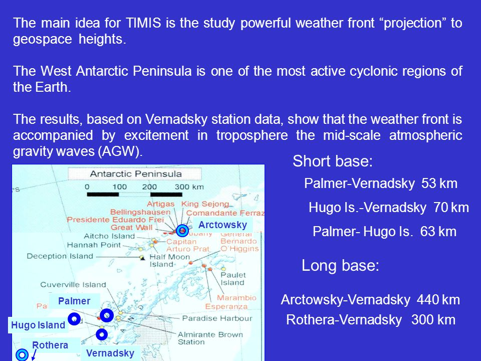 The main idea for TIMIS is the study powerful weather front projection to geospace heights.
