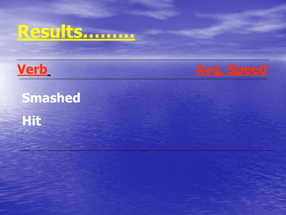 Results……… Verb Avg. Speed Smashed Hit