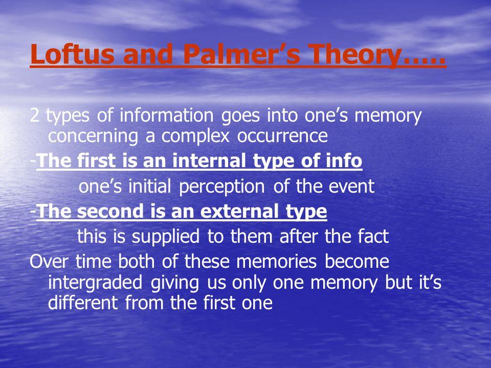 Loftus and Palmer's Theory…..