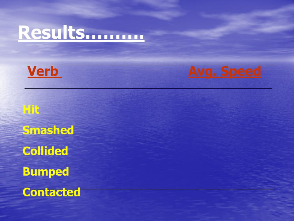 Results………. Verb Avg. Speed Hit Smashed Collided Bumped Contacted