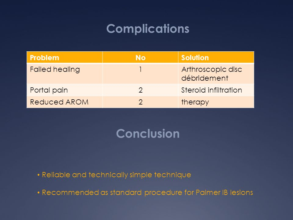 Complications ProblemNoSolution Failed healing1Arthroscopic disc débridement Portal pain2Steroid infiltration Reduced AROM2therapy Conclusion Reliable and technically simple technique Recommended as standard procedure for Palmer IB lesions