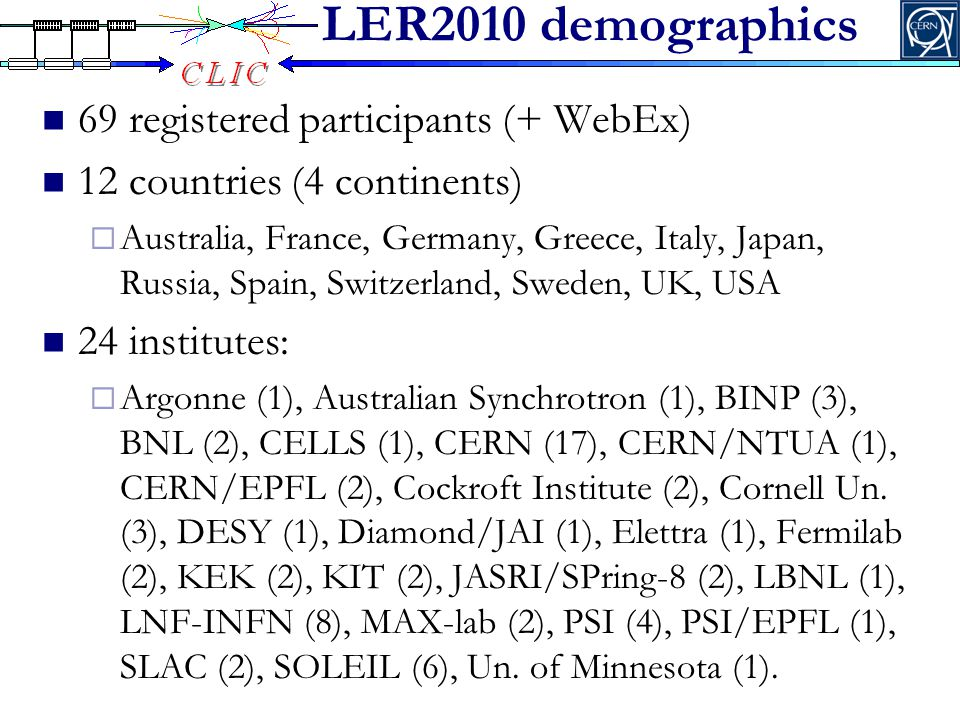 LER2010 demographics 69 registered participants (+ WebEx) 12 countries (4 continents)  Australia, France, Germany, Greece, Italy, Japan, Russia, Spain, Switzerland, Sweden, UK, USA 24 institutes:  Argonne (1), Australian Synchrotron (1), BINP (3), BNL (2), CELLS (1), CERN (17), CERN/NTUA (1), CERN/EPFL (2), Cockroft Institute (2), Cornell Un.