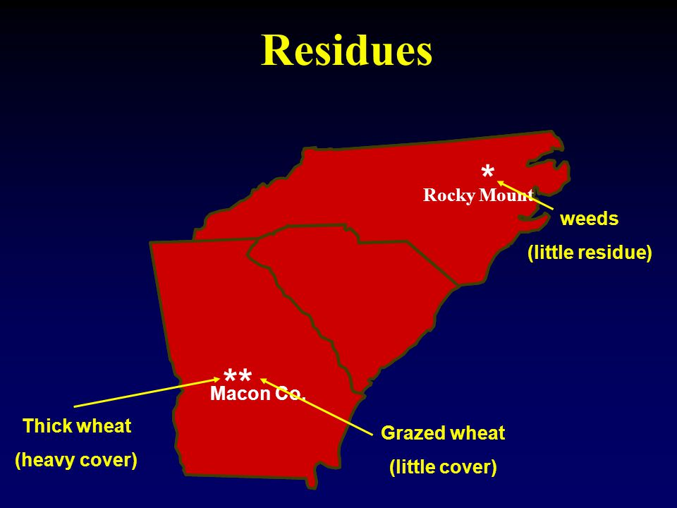 Residues Rocky Mount * Macon Co. ** weeds (little residue) Grazed wheat (little cover) Thick wheat (heavy cover)