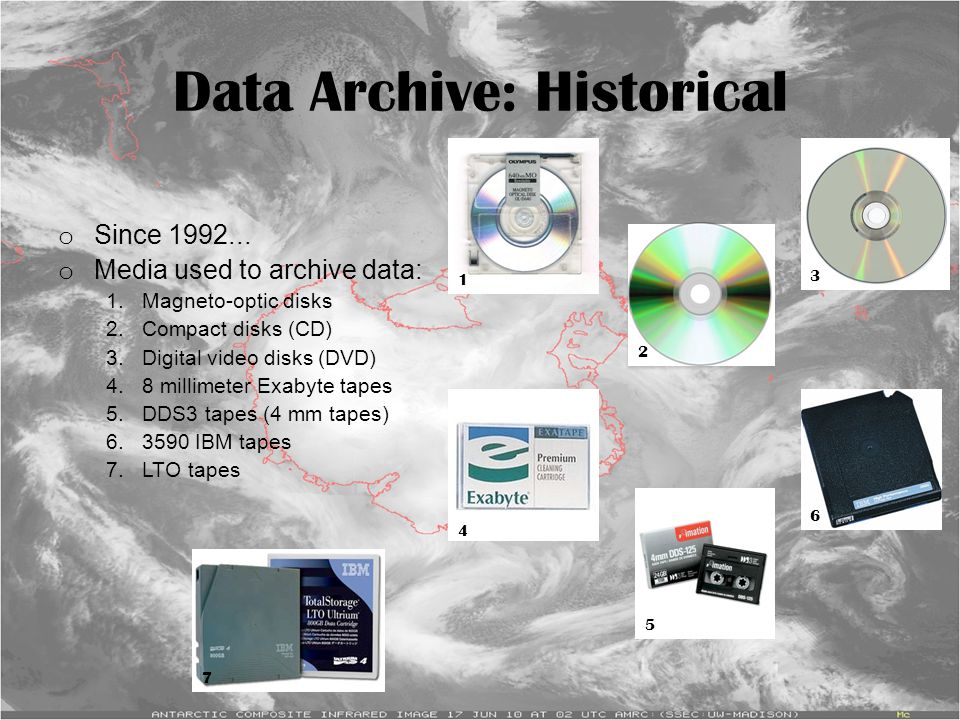 Data Archive: Historical o Since 1992... o Media used to archive data: 1.Magneto-optic disks 2.Compact disks (CD) 3.Digital video disks (DVD) 4.8 mill