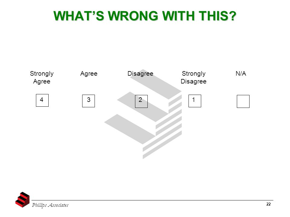 Phillips Associates 22 WHAT'S WRONG WITH THIS Strongly Agree DisagreeStrongly Disagree N/A 4321