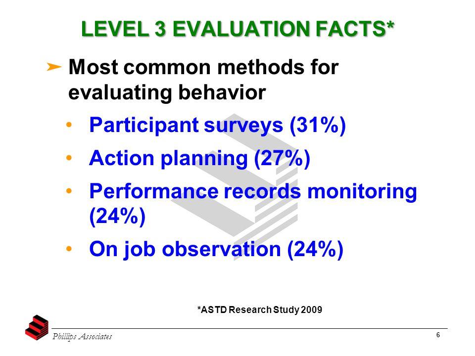 Phillips Associates 6 LEVEL 3 EVALUATION FACTS* ➤ Most common methods for evaluating behavior Participant surveys (31%) Action planning (27%) Performa