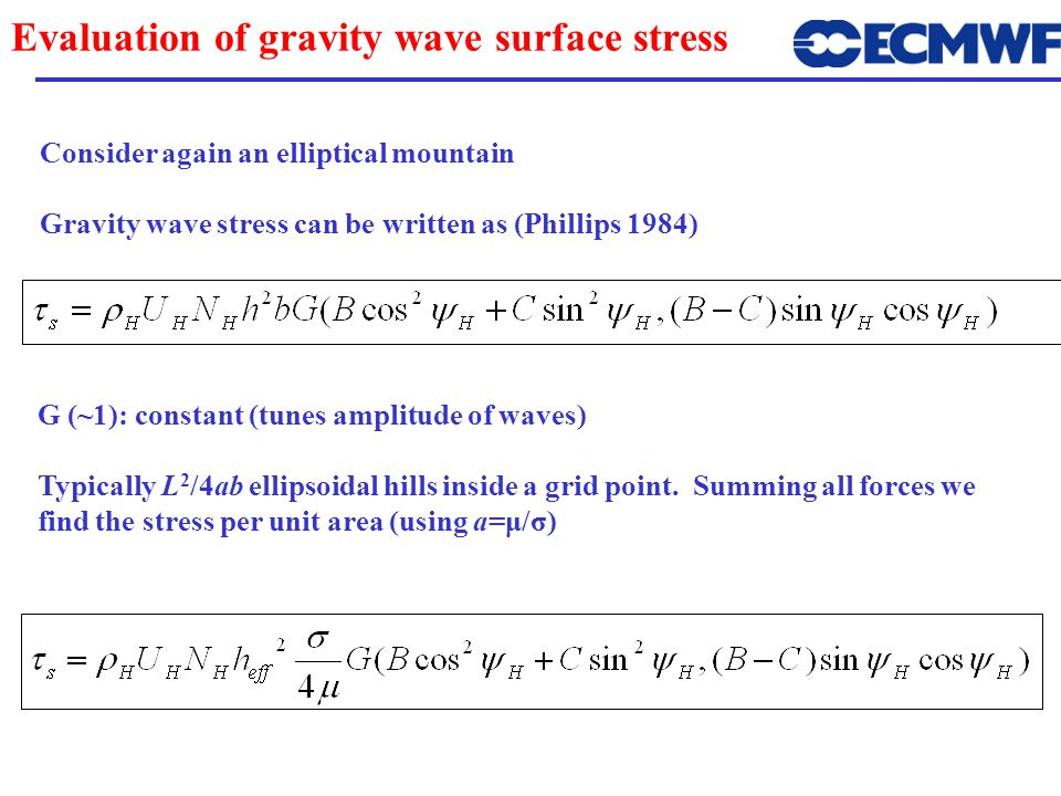 Evaluation of gravity wave surface stress Consider again an elliptical mountain Gravity wave stress can be written as (Phillips 1984) G (~1): constant (tunes amplitude of waves) Typically L 2 /4ab ellipsoidal hills inside a grid point.