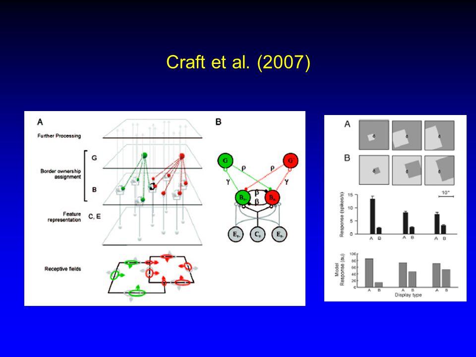 Craft et al. (2007)
